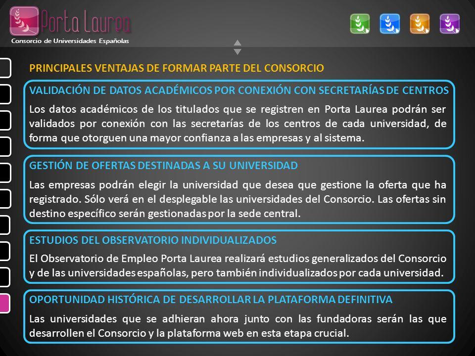 PRINCIPALES VENTAJAS DE FORMAR PARTE DEL CONSORCIO Consorcio de Universidades Españolas VALIDACIÓN DE DATOS ACADÉMICOS POR CONEXIÓN CON SECRETARÍAS DE CENTROS Los datos académicos de los titulados que se registren en Porta Laurea podrán ser validados por conexión con las secretarías de los centros de cada universidad, de forma que otorguen una mayor confianza a las empresas y al sistema.