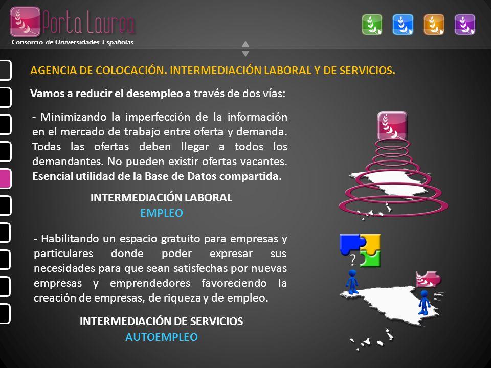 AGENCIA DE COLOCACIÓN. INTERMEDIACIÓN LABORAL Y DE SERVICIOS.