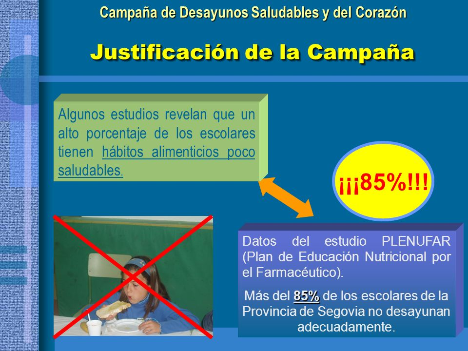 Campaña de Desayunos Saludables y del Corazón Justificación de la Campaña ¡¡¡85%!!! Algunos estudios revelan que un alto porcentaje de los escolares t