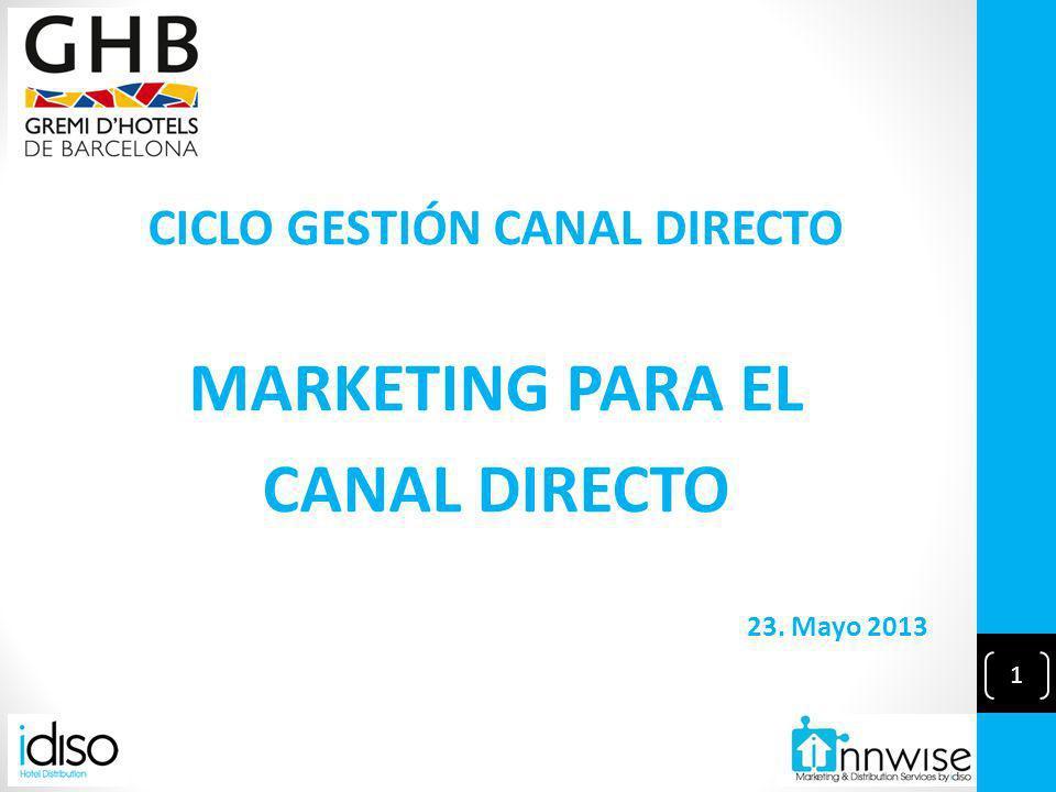 CICLO GESTIÓN CANAL DIRECTO MARKETING PARA EL CANAL DIRECTO 1 23. Mayo 2013