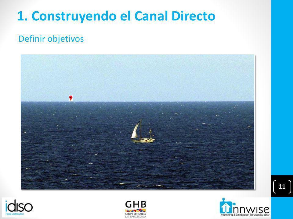 11 1. Construyendo el Canal Directo Definir objetivos