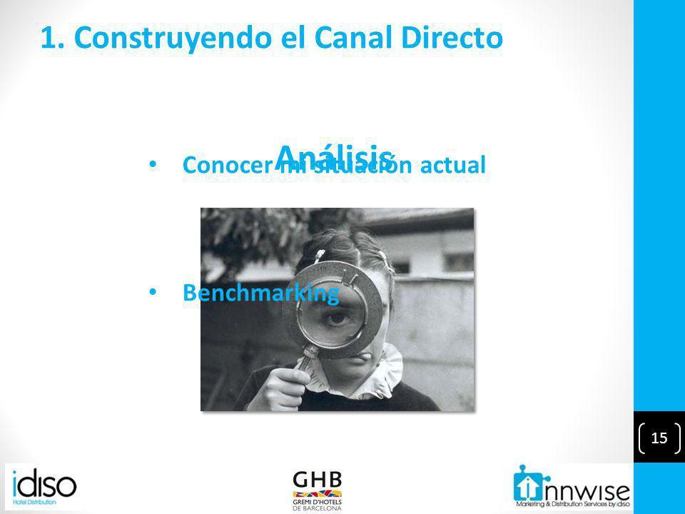 15 1. Construyendo el Canal Directo Análisis Conocer mi situación actual Benchmarking
