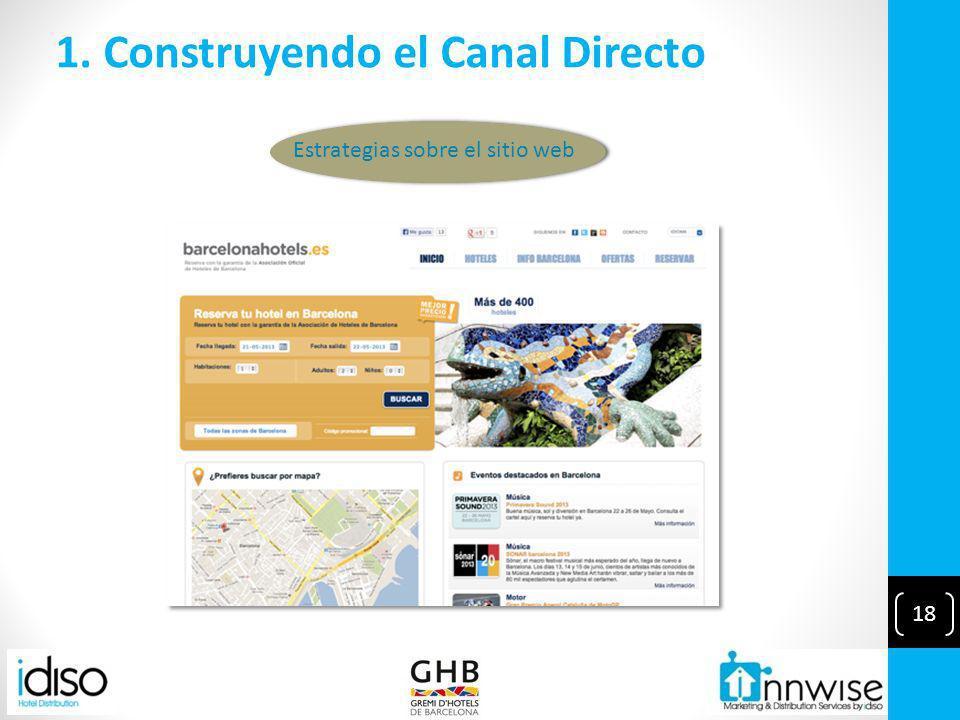 18 1. Construyendo el Canal Directo Estrategias sobre el sitio web
