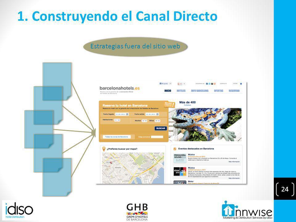 24 1. Construyendo el Canal Directo Estrategias fuera del sitio web