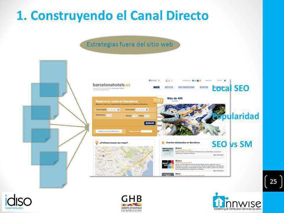 25 1. Construyendo el Canal Directo Local SEO Popularidad SEO vs SM Estrategias fuera del sitio web