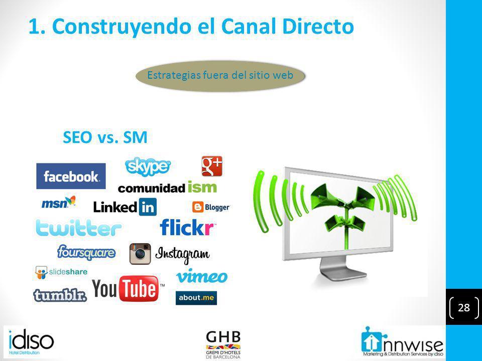 28 1. Construyendo el Canal Directo Estrategias fuera del sitio web SEO vs. SM