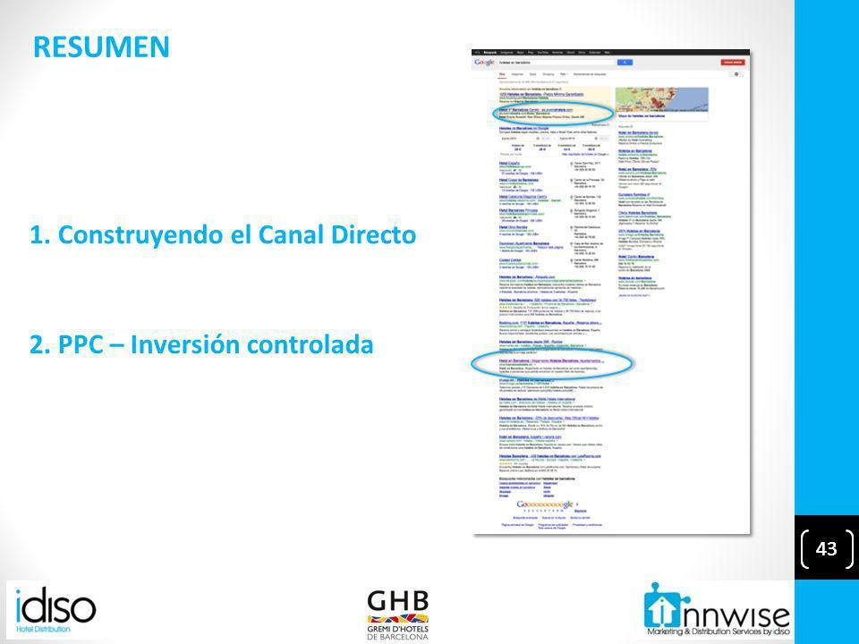 43 2. PPC – Inversión controlada 43 1. Construyendo el Canal Directo RESUMEN