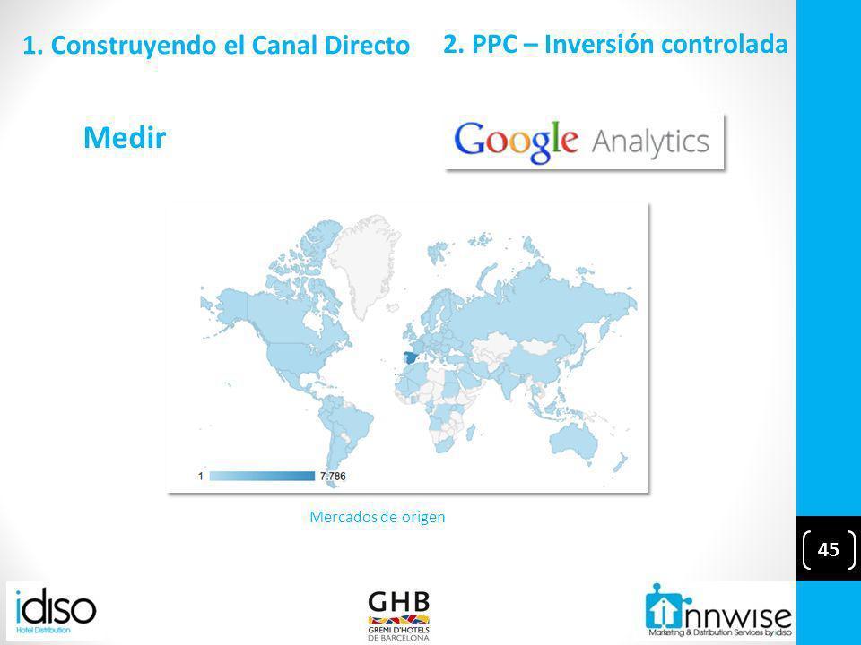 45 Medir 2. PPC – Inversión controlada 1. Construyendo el Canal Directo Mercados de origen