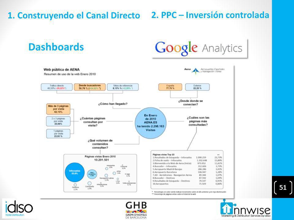 51 Dashboards 2. PPC – Inversión controlada 1. Construyendo el Canal Directo