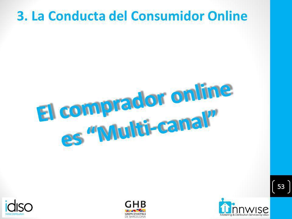 53 3. La Conducta del Consumidor Online