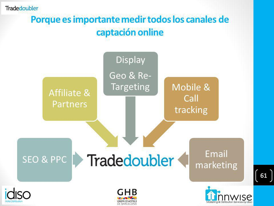 Porque es importante medir todos los canales de captación online 61 SEO & PPC Affiliate & Partners Display Geo & Re- Targeting Mobile & Call tracking Email marketing