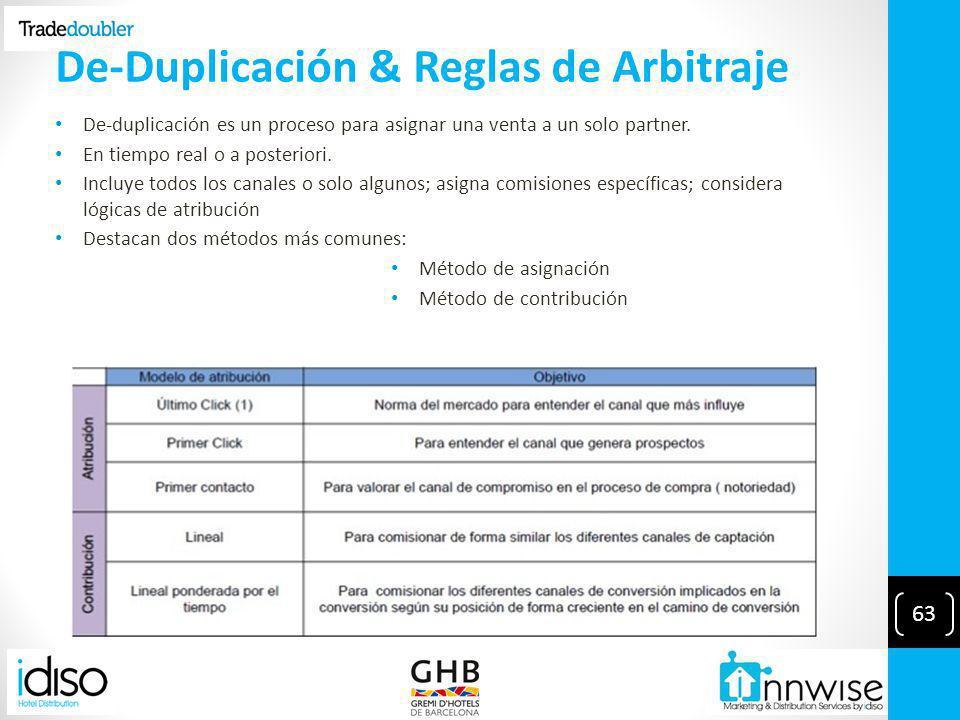 63 De-Duplicación & Reglas de Arbitraje De-duplicación es un proceso para asignar una venta a un solo partner.