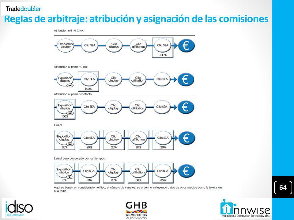 Reglas de arbitraje: atribución y asignación de las comisiones 64