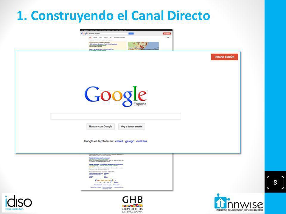 19 1. Construyendo el Canal Directo Contenido Indexación Conversión Estrategias sobre el sitio web