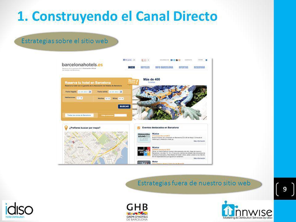 30 Marketing online Acciones de marketing enfocadas en promocionar nuestro canal directo, nuestro sitio web.
