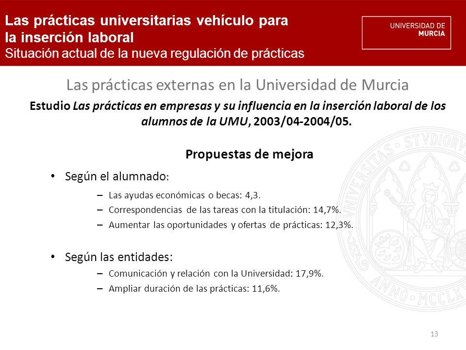13 Las prácticas externas en la Universidad de Murcia Estudio Las prácticas en empresas y su influencia en la inserción laboral de los alumnos de la UMU, 2003/04-2004/05.