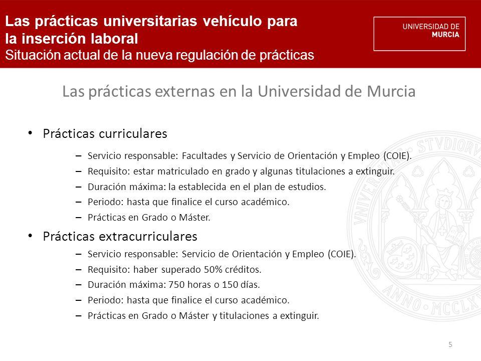 6 Las prácticas universitarias vehículo para la inserción laboral Situación actual de la nueva regulación de prácticas Las prácticas externas en la Universidad de Murcia Otros aspectos comunes : – Aseguramiento.