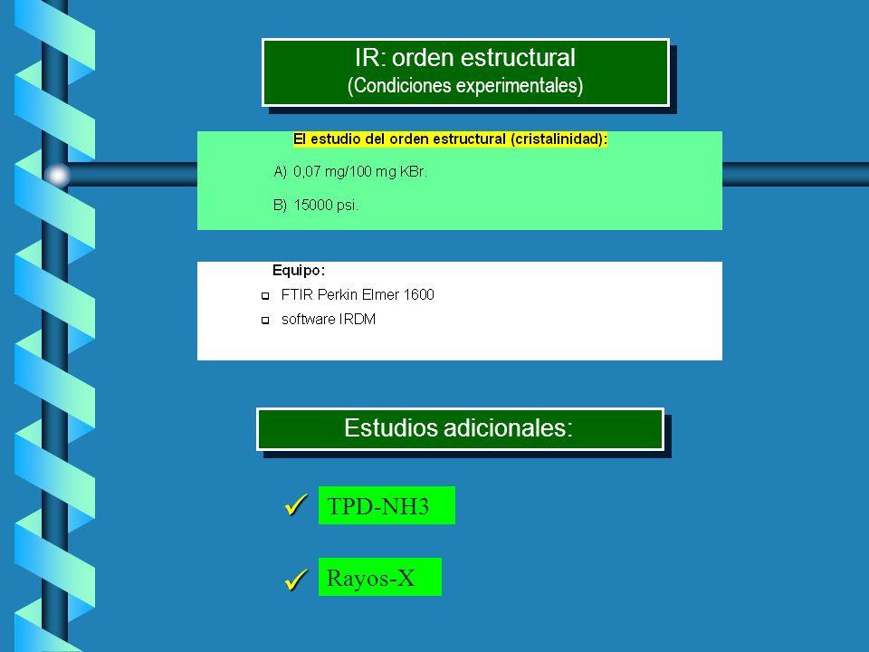IR: orden estructural (Condiciones experimentales) IR: orden estructural (Condiciones experimentales) TPD-NH3 Rayos X Estudios adicionales: