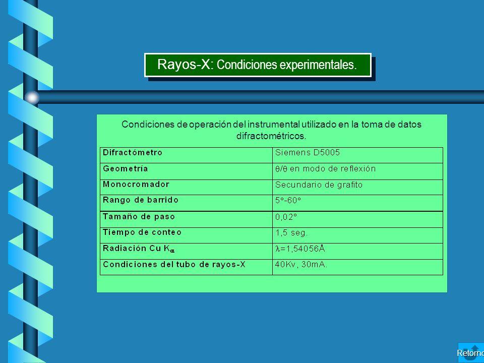 Rayos X: Condiciones experimentales. Condiciones de operación del instrumental utilizado en la toma de datos difractométricos. Retorno