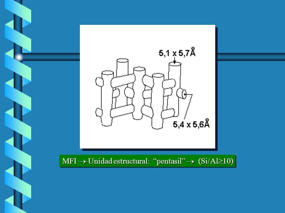 MFI Unidad estructural: pentasil (Si/Al 10)