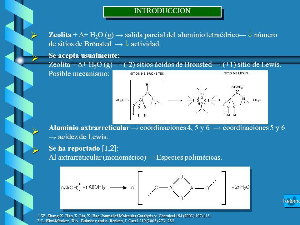 Zeolita + + H 2 O (g) salida parcial del aluminio tetraédrico número de sitios de Brönsted actividad. Se acepta usualmente: Zeolita + + H 2 O (g) (-2)