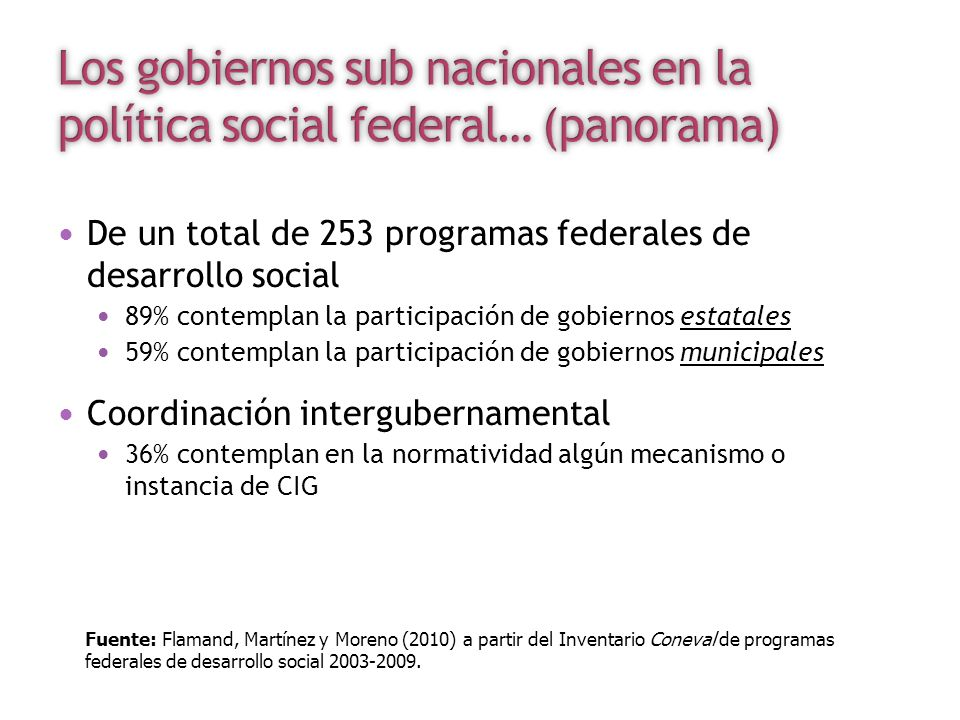 De un total de 253 programas federales de desarrollo social 89% contemplan la participación de gobiernos estatales 59% contemplan la participación de