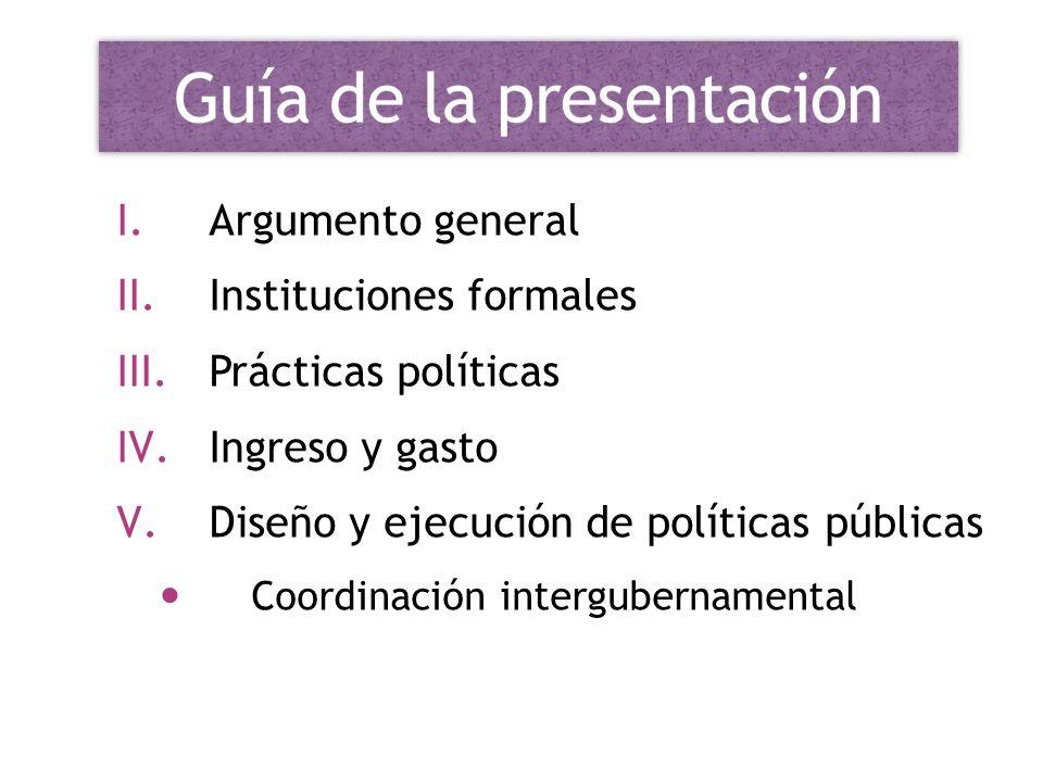 I.Argumento general II.Instituciones formales III.Prácticas políticas IV.Ingreso y gasto V.Diseño y ejecución de políticas públicas Coordinación inter
