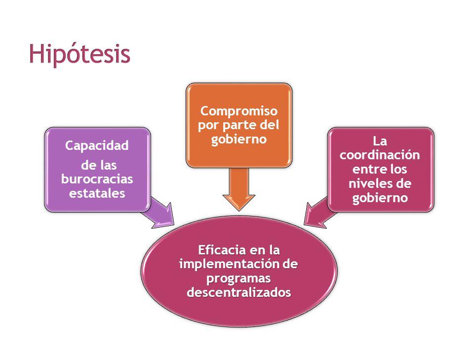 Eficacia en la implementación de programas descentralizados Capacidad de las burocracias estatales Capacidad de las burocracias estatales Compromiso p