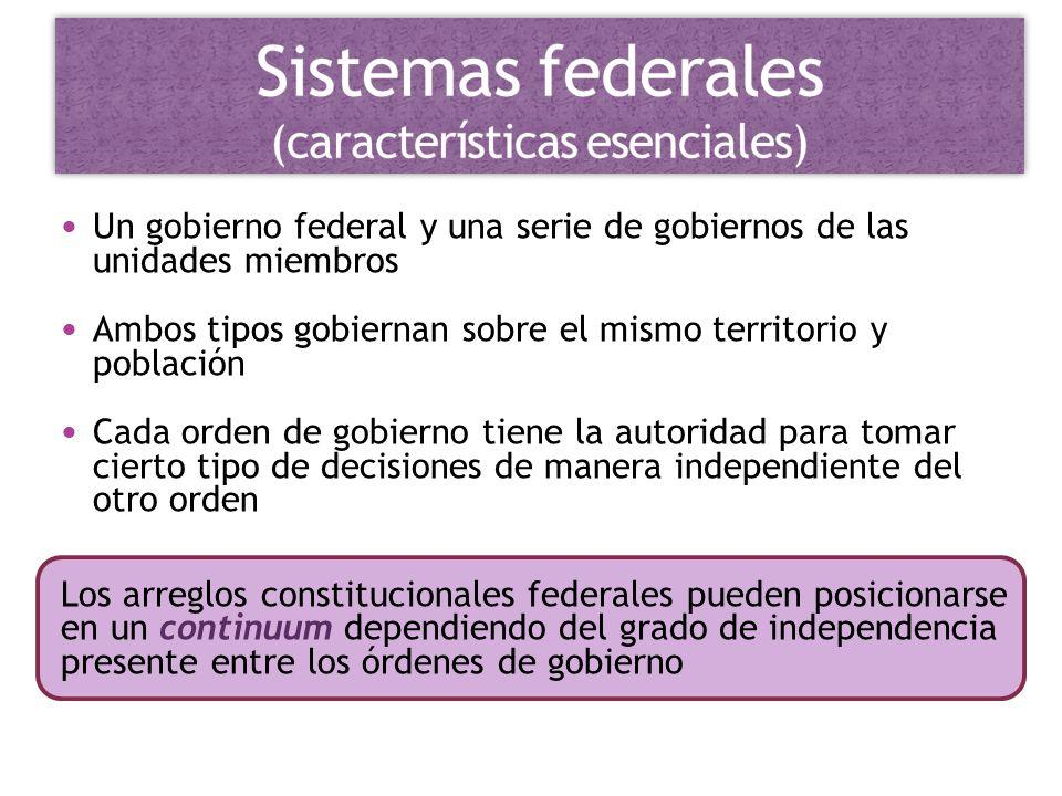 Un gobierno federal y una serie de gobiernos de las unidades miembros Ambos tipos gobiernan sobre el mismo territorio y población Cada orden de gobier