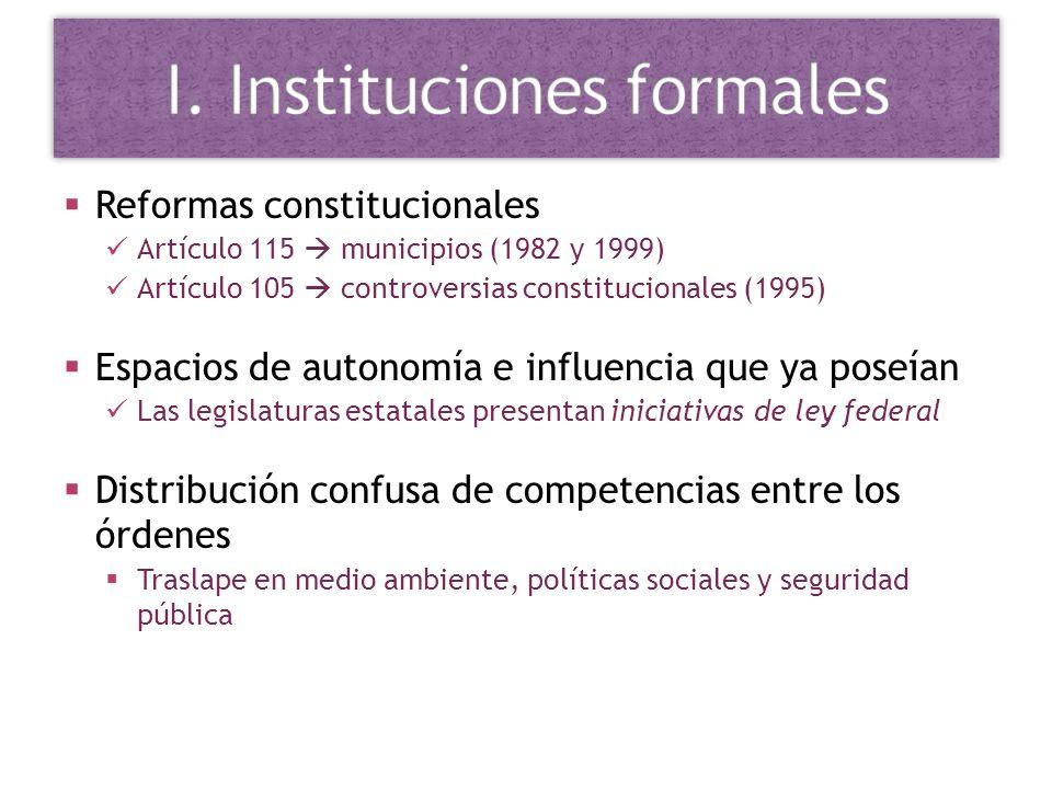 Reformas constitucionales Artículo 115 municipios (1982 y 1999) Artículo 105 controversias constitucionales (1995) Espacios de autonomía e influencia
