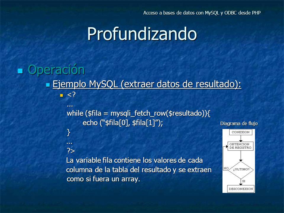 Profundizando Operación Operación Ejemplo MySQL (extraer datos de resultado): Ejemplo MySQL (extraer datos de resultado): <? <?... while ($fila = mysq