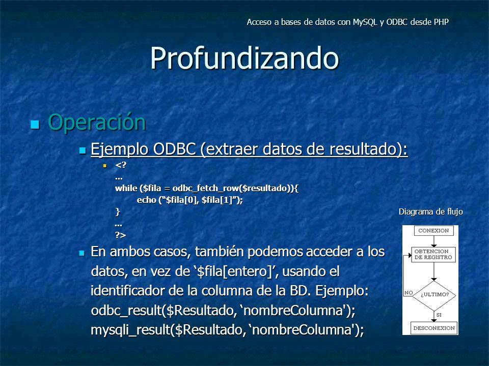 Profundizando Operación Operación Ejemplo ODBC (extraer datos de resultado): Ejemplo ODBC (extraer datos de resultado): <? <?... while ($fila = odbc_f