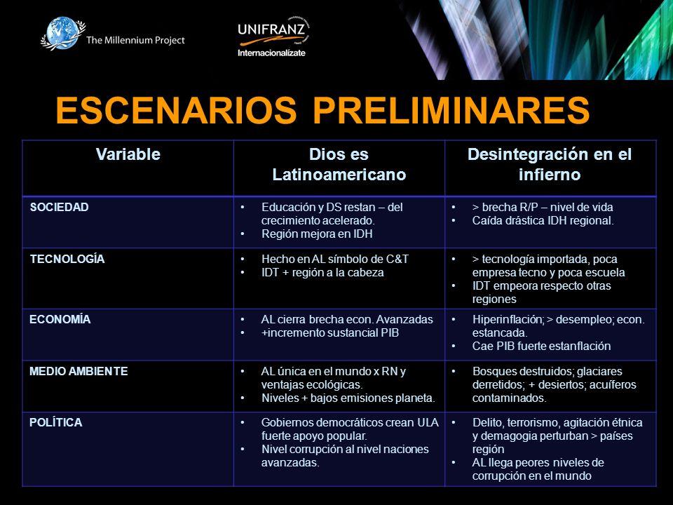 ESCENARIOS PRELIMINARES VariableDios es Latinoamericano Desintegración en el infierno SOCIEDADEducación y DS restan – del crecimiento acelerado.