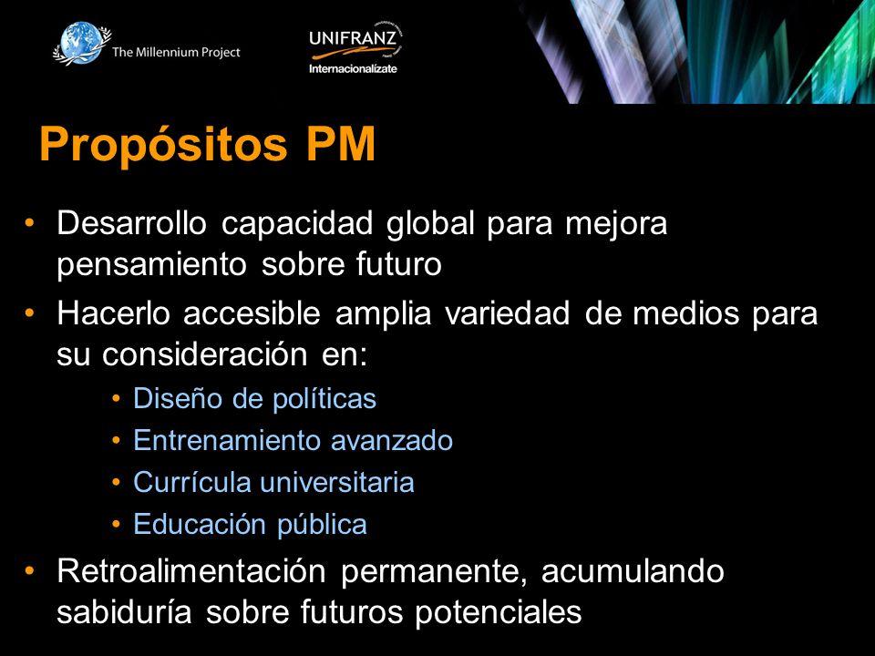 Propósitos PM Desarrollo capacidad global para mejora pensamiento sobre futuro Hacerlo accesible amplia variedad de medios para su consideración en: D