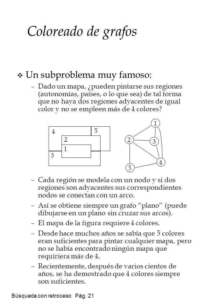 Búsqueda con retroceso Pág. 21 Un subproblema muy famoso: –Dado un mapa, ¿pueden pintarse sus regiones (autonomías, países, o lo que sea) de tal forma
