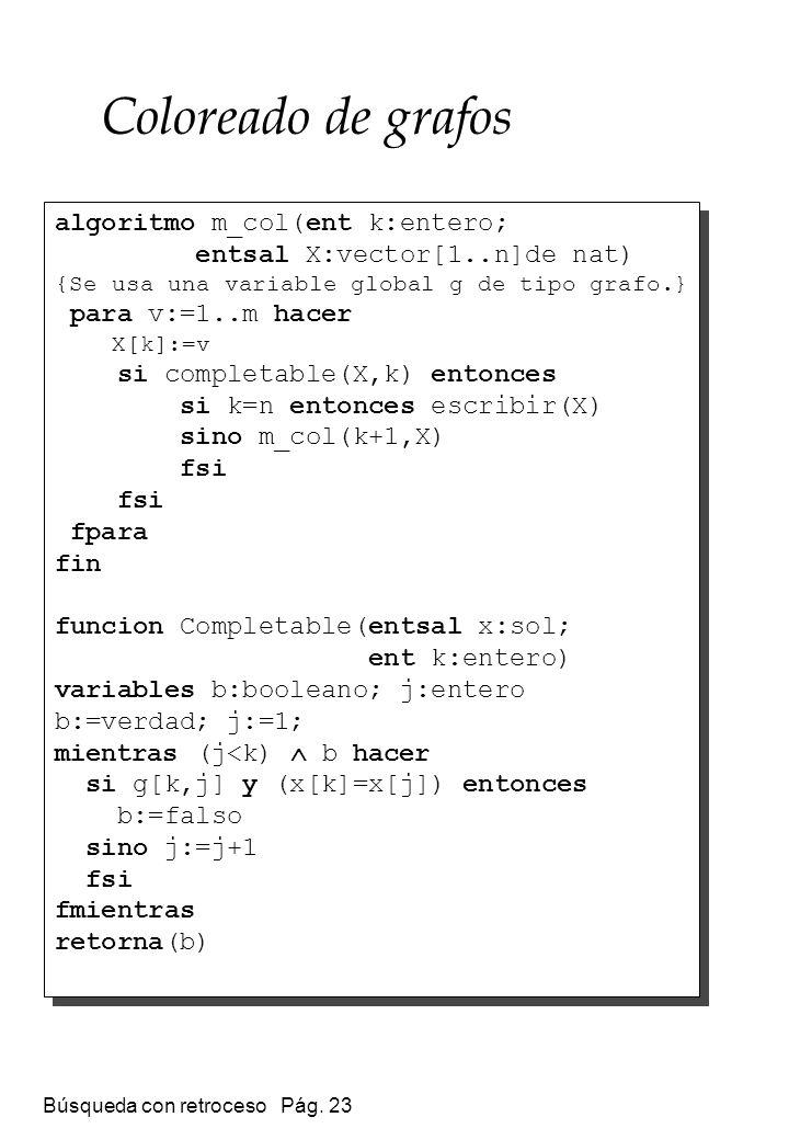 Búsqueda con retroceso Pág. 23 algoritmo m_col(ent k:entero; entsal X:vector[1..n]de nat) {Se usa una variable global g de tipo grafo.} para v:=1..m h