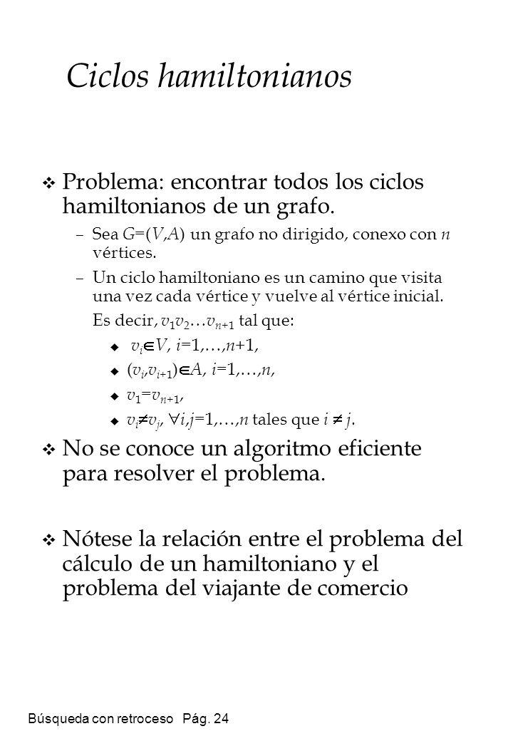 Búsqueda con retroceso Pág. 24 Ciclos hamiltonianos Problema: encontrar todos los ciclos hamiltonianos de un grafo. –Sea G =( V, A ) un grafo no dirig