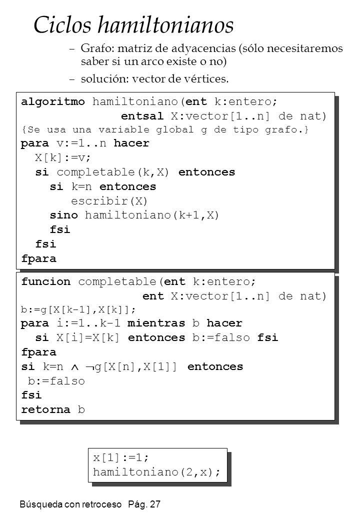 Búsqueda con retroceso Pág. 27 –Grafo: matriz de adyacencias (sólo necesitaremos saber si un arco existe o no) –solución: vector de vértices. Ciclos h