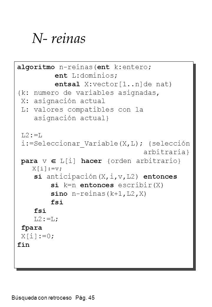 Búsqueda con retroceso Pág. 45 algoritmo n-reinas(ent k:entero; ent L:dominios; entsal X:vector[1..n]de nat) {k: numero de variables asignadas, X: asi