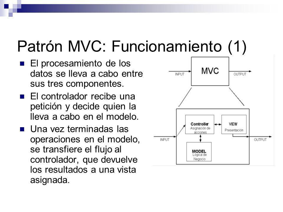Patrón MVC: Funcionamiento (1) El procesamiento de los datos se lleva a cabo entre sus tres componentes. El controlador recibe una petición y decide q