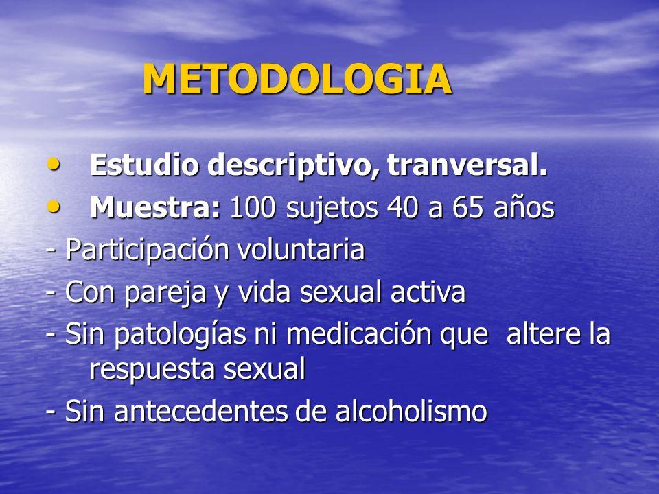 METODOLOGIA Estudio descriptivo, tranversal. Estudio descriptivo, tranversal. Muestra: 100 sujetos 40 a 65 años Muestra: 100 sujetos 40 a 65 años - Pa