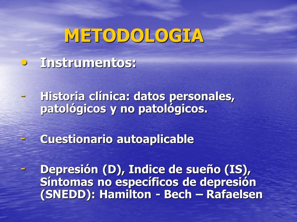 METODOLOGIA Instrumentos: Instrumentos: - Historia clínica: datos personales, patológicos y no patológicos. - Cuestionario autoaplicable - Depresión (