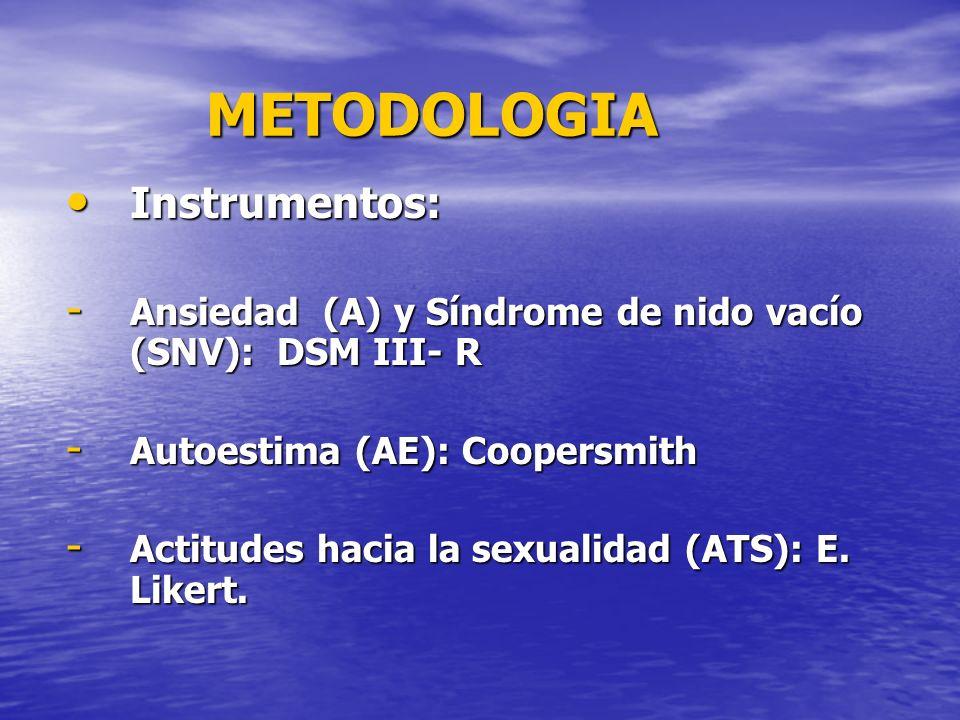 METODOLOGIA Instrumentos: Instrumentos: - Ansiedad (A) y Síndrome de nido vacío (SNV): DSM III- R - Autoestima (AE): Coopersmith - Actitudes hacia la
