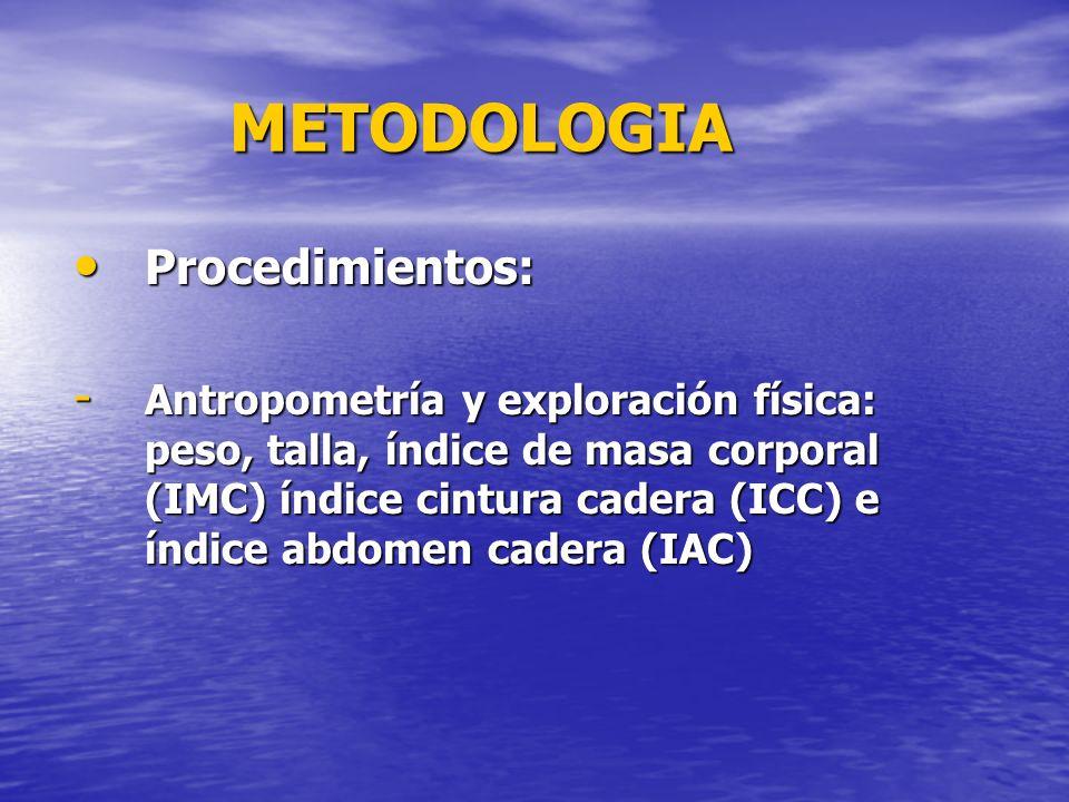 METODOLOGIA Procedimientos: Procedimientos: - Antropometría y exploración física: peso, talla, índice de masa corporal (IMC) índice cintura cadera (IC