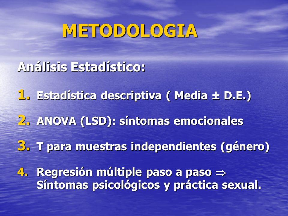 METODOLOGIA Análisis Estadístico: 1. Estadística descriptiva ( Media ± D.E.) 2. ANOVA (LSD): síntomas emocionales 3. T para muestras independientes (g