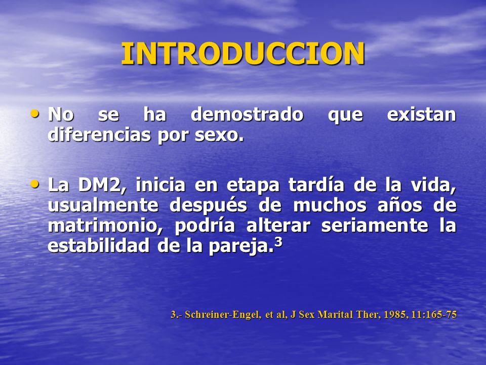METODOLOGIA Instrumentos: Instrumentos: - Ansiedad (A) y Síndrome de nido vacío (SNV): DSM III- R - Autoestima (AE): Coopersmith - Actitudes hacia la sexualidad (ATS): E.