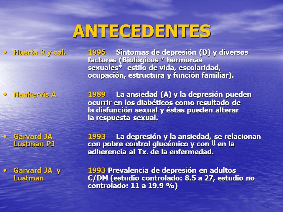 ANTECEDENTES Huerta R y col.1995 Síntomas de depresión (D) y diversos factores (Biológicos * hormonas sexuales* estilo de vida, escolaridad, ocupación