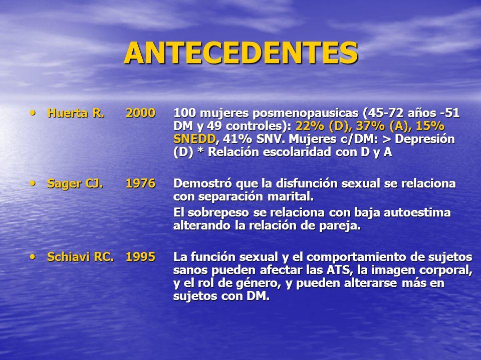 ANTECEDENTES Huerta R.2000100 mujeres posmenopausicas (45-72 años -51 DM y 49 controles): 22% (D), 37% (A), 15% SNEDD, 41% SNV. Mujeres c/DM: > Depres
