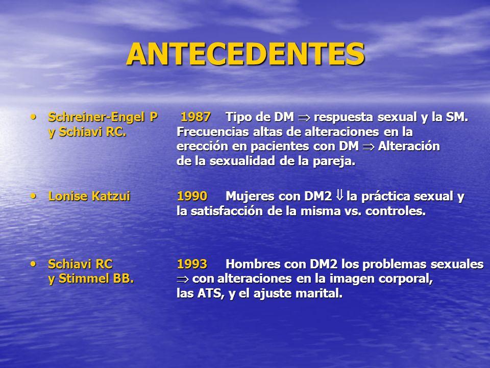 ANTECEDENTES Schreiner-Engel P 1987Tipo de DM respuesta sexual y la SM. y Schiavi RC.Frecuencias altas de alteraciones en la erección en pacientes con