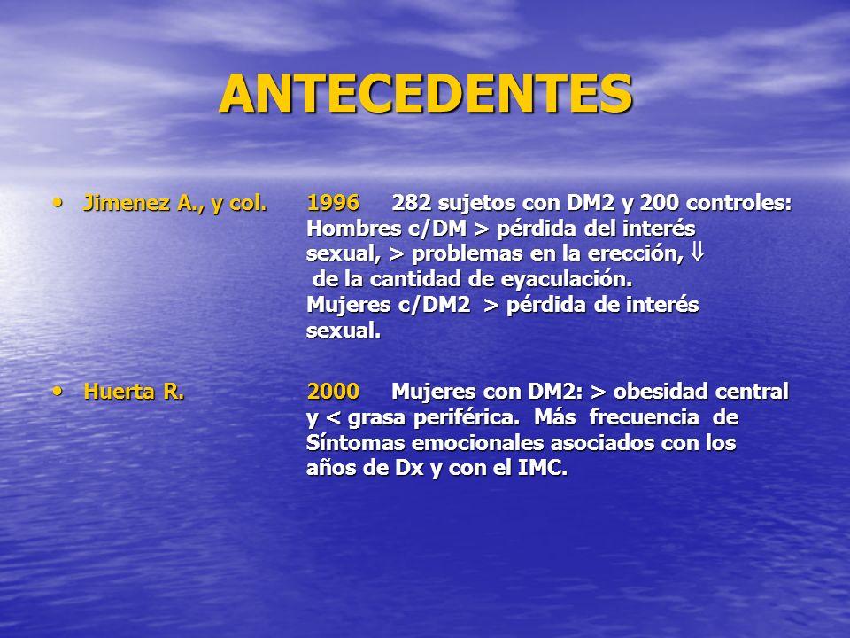 ANTECEDENTES Jimenez A., y col. 1996282 sujetos con DM2 y 200 controles: Hombres c/DM > pérdida del interés sexual, > problemas en la erección, de la